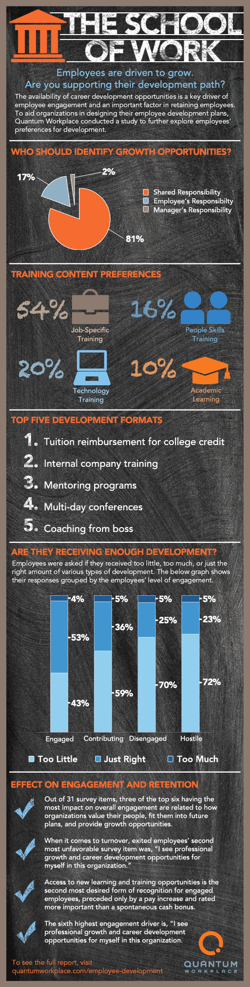 Employee-Engagement-Professional-Development-Career-Growth-Infographic