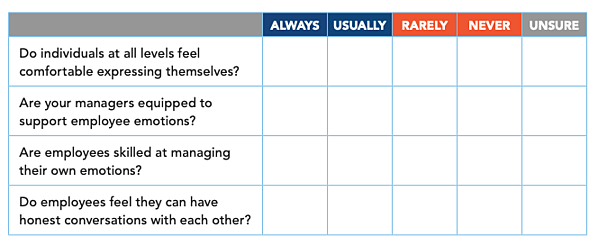 Assess-Your-Emotional-Culture-Table