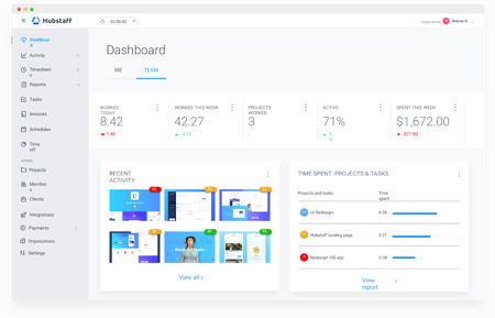 Hubstaff Dashboard