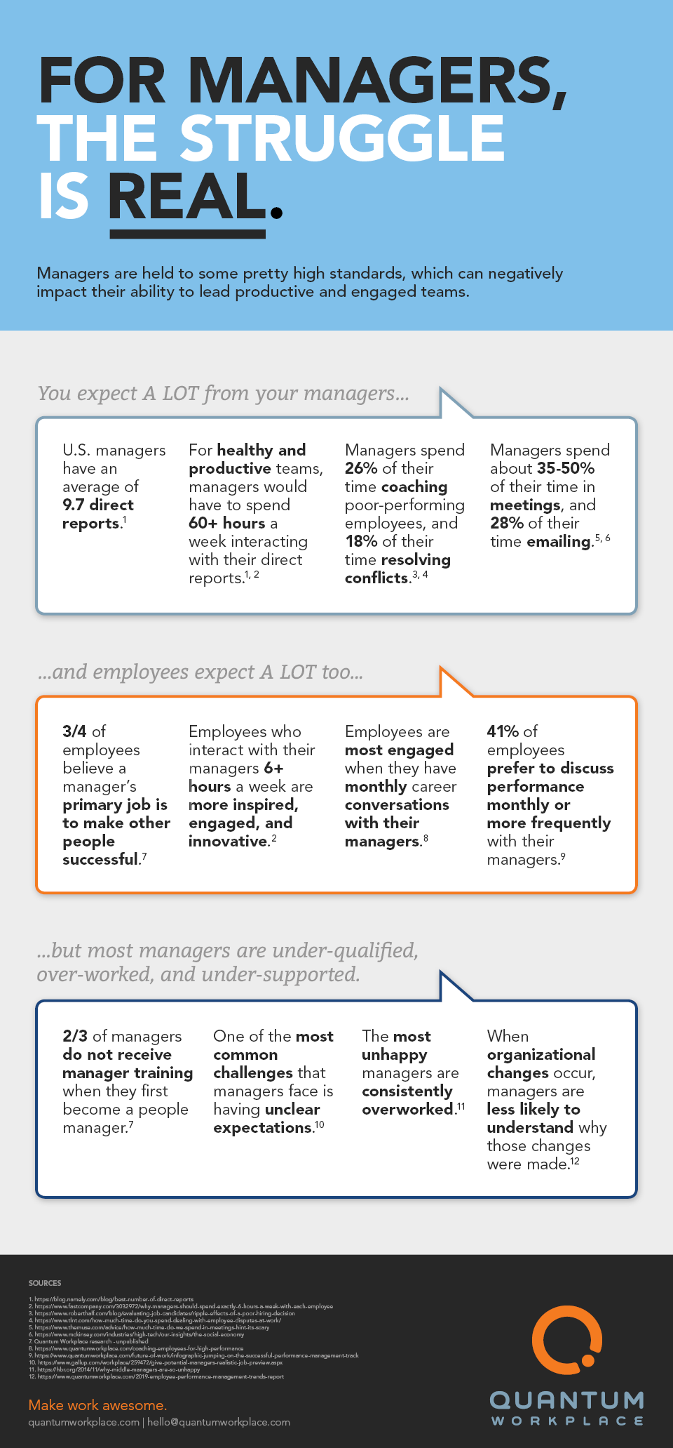 Infographic_key challenges of management