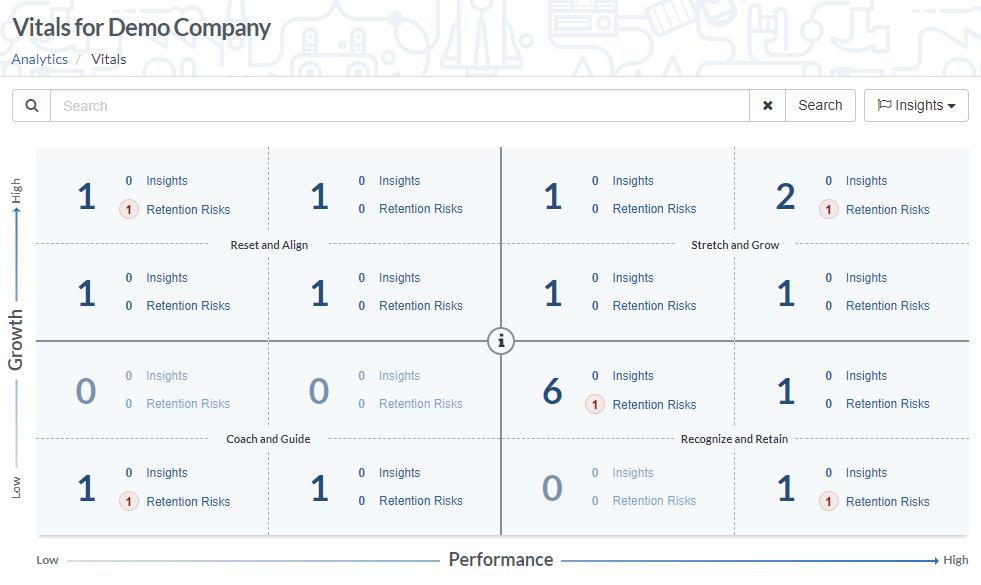 talent pipeline dashboard