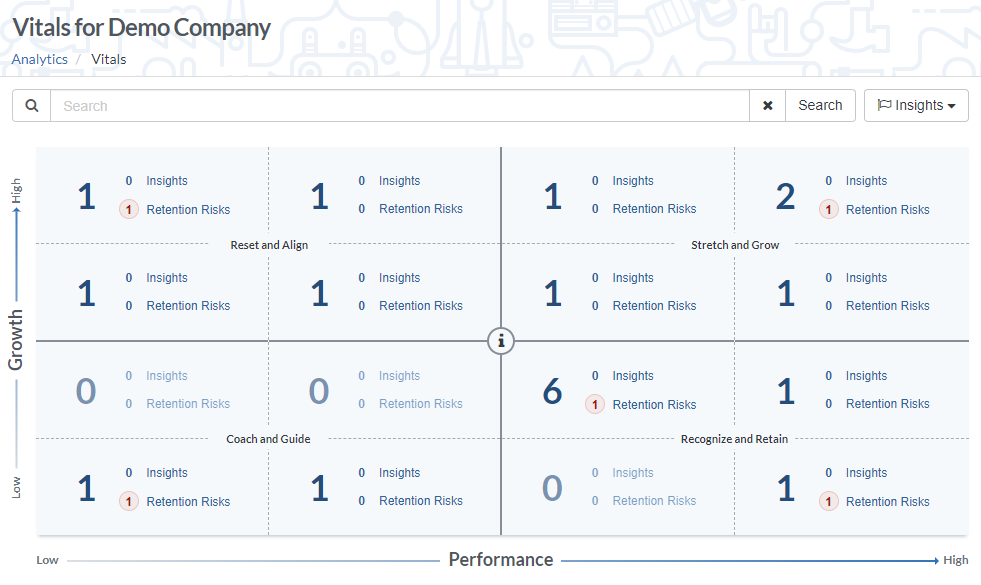 talent pipeline dashboard