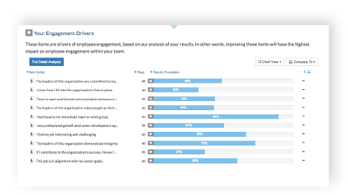 Employee Engagement Surveys-Focus-Screenshot