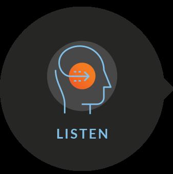 Employee Engagement Surveys-Listen