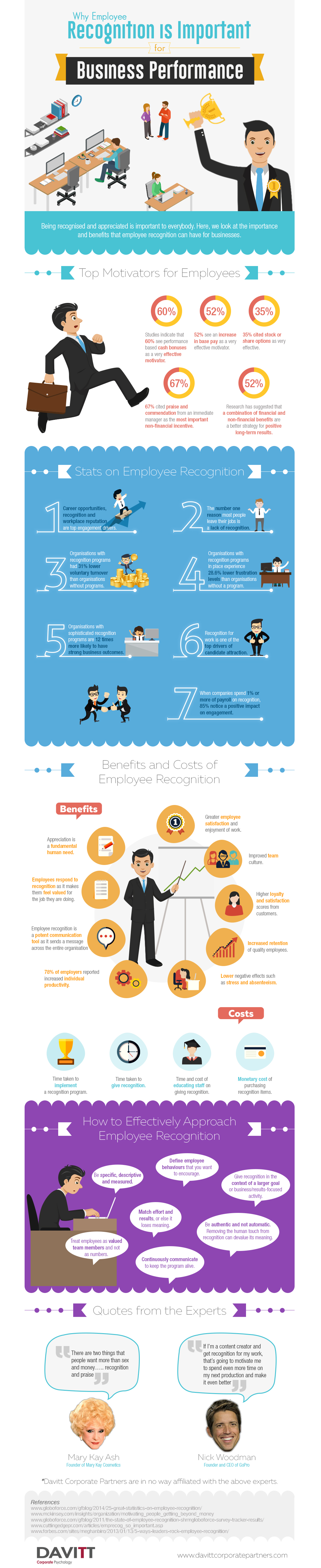 importance of employee recognition infographic