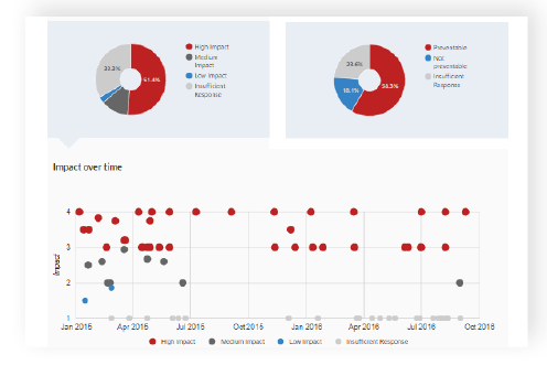Reveal-Employee-Turnover-Trends-New_01.png