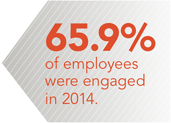 2015-Employee-Engagement-Trends-Report-Image-2.png