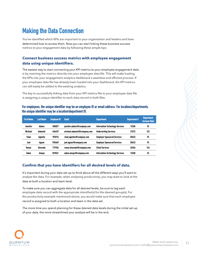 hr pros guide to business metrics page 2