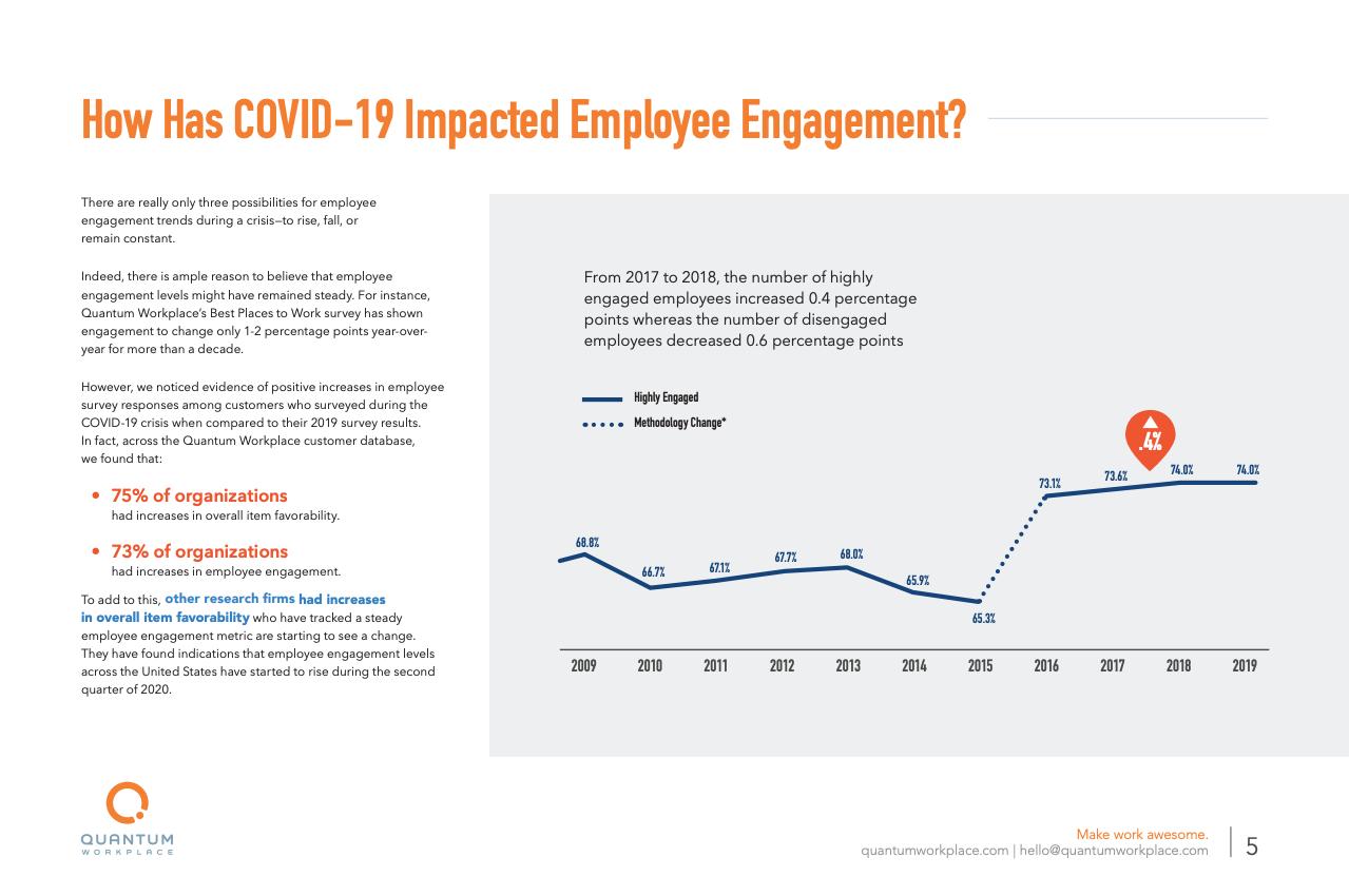 impact of covid 2